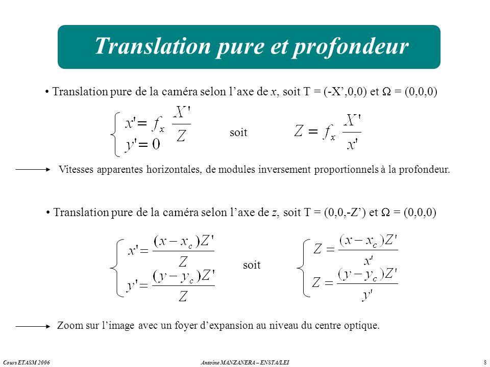 8 Antoine MANZANERA – ENSTA/LEICours ETASM 2006 Translation pure et profondeur Translation pure de la caméra selon laxe de x, soit T = (-X,0,0) et = (