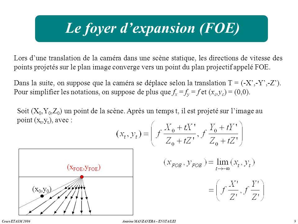 9 Antoine MANZANERA – ENSTA/LEICours ETASM 2006 Soit (X 0,Y 0,Z 0 ) un point de la scène. Après un temps t, il est projeté sur limage au point (x t,y