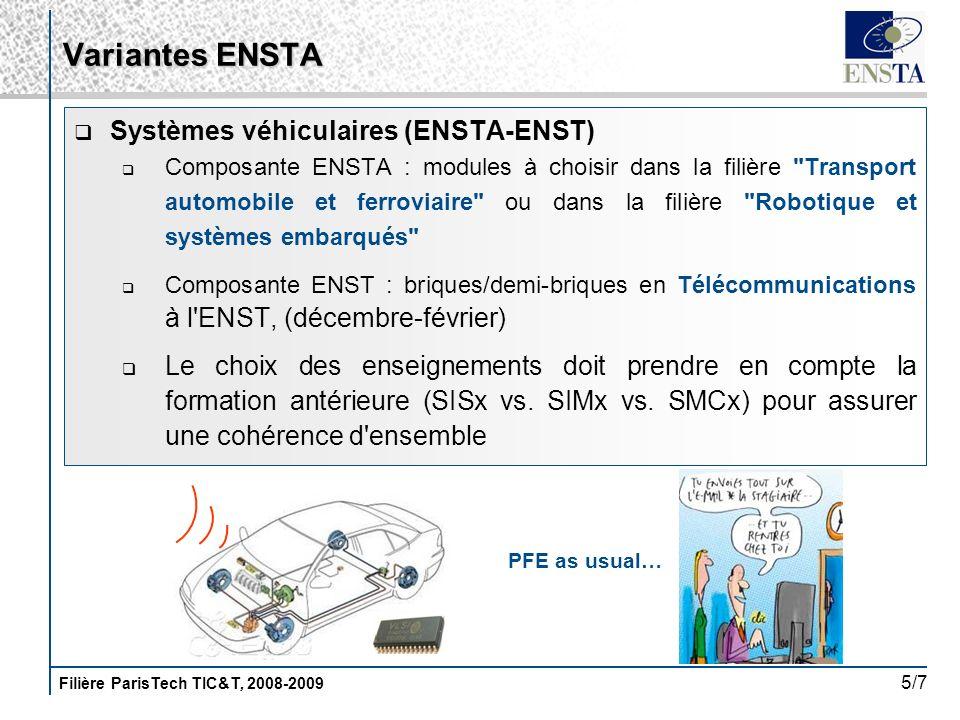 Filière ParisTech TIC&T, 2008-2009 5/7 Systèmes véhiculaires (ENSTA-ENST) Composante ENSTA : modules à choisir dans la filière