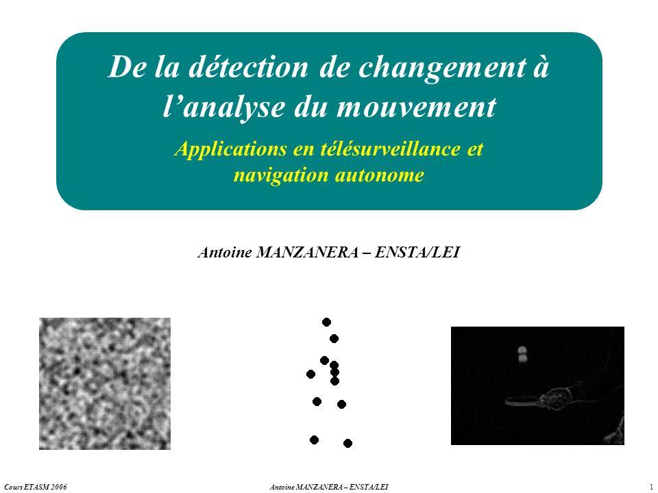 22 Antoine MANZANERA – ENSTA/LEICours ETASM 2006 Morphologie oublieuse Comportement des opérateurs de morphologie oublieuse au cours du temps pour 1 pixel donné (200 trames) correspondant au passage dun objet mobile.