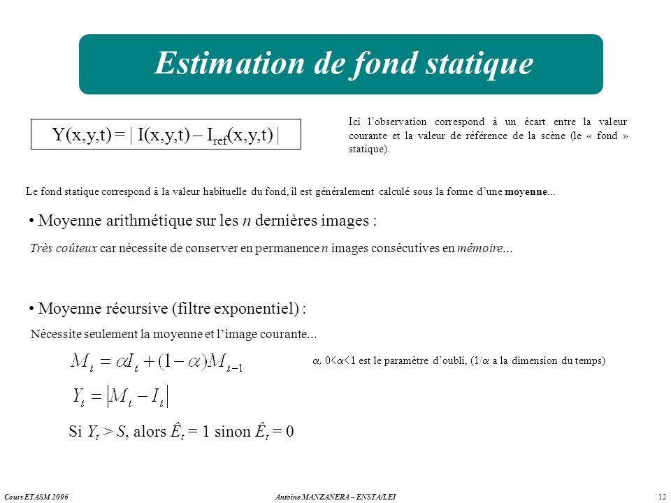 12 Antoine MANZANERA – ENSTA/LEICours ETASM 2006 Estimation de fond statique Y(x,y,t) = | I(x,y,t) – I ref (x,y,t) | Si Y t > S, alors Ê t = 1 sinon Ê