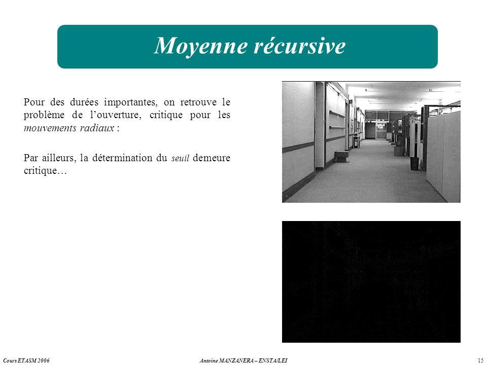 15 Antoine MANZANERA – ENSTA/LEICours ETASM 2006 Moyenne récursive Pour des durées importantes, on retrouve le problème de louverture, critique pour l
