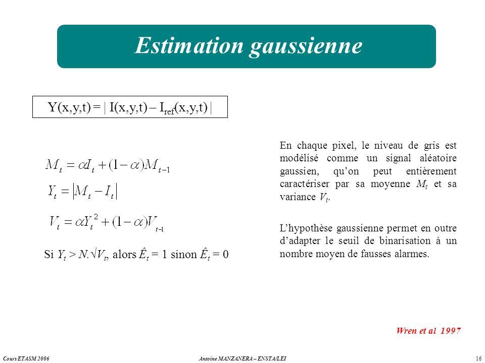 16 Antoine MANZANERA – ENSTA/LEICours ETASM 2006 Estimation gaussienne Y(x,y,t) = | I(x,y,t) – I ref (x,y,t) | Si Y t > N.V t, alors Ê t = 1 sinon Ê t