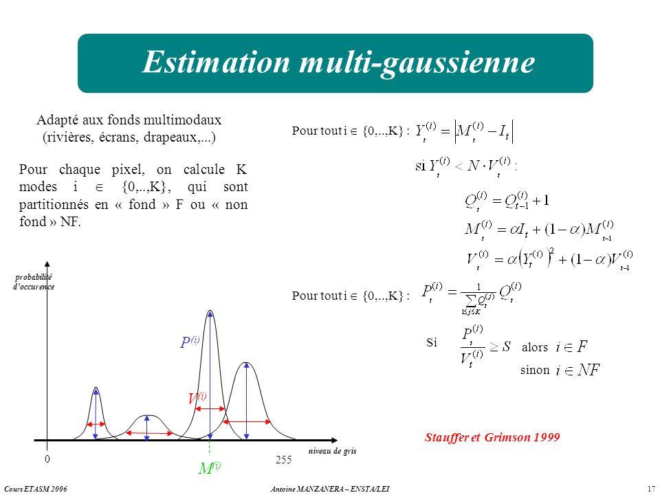 17 Antoine MANZANERA – ENSTA/LEICours ETASM 2006 Estimation multi-gaussienne 0 255 niveau de gris probabilité doccurence M (i) P (i) V (i) Adapté aux