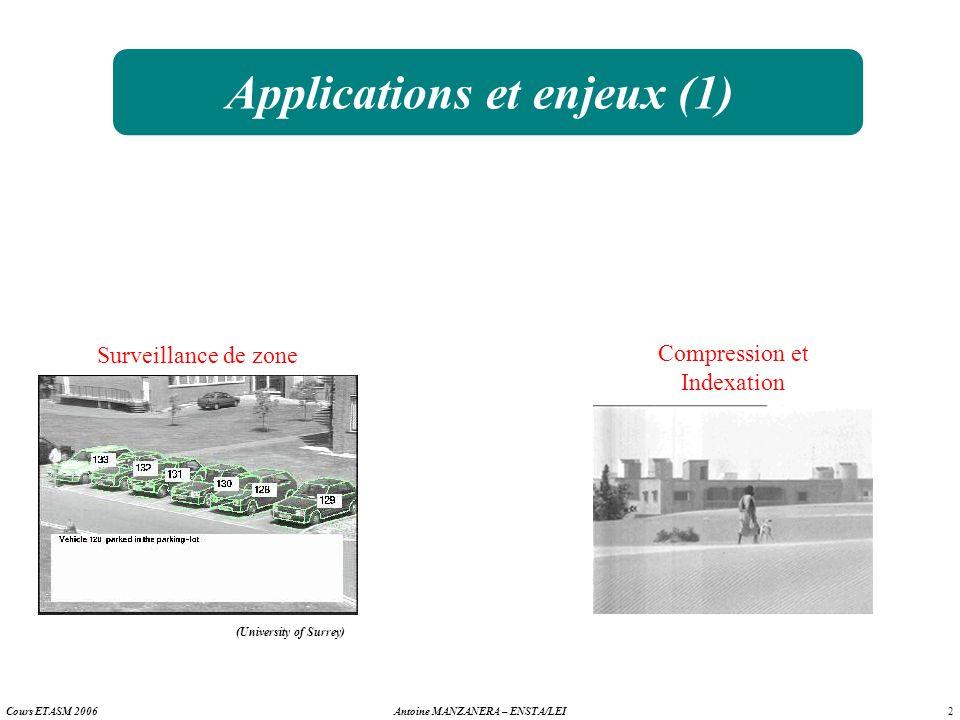 3 Antoine MANZANERA – ENSTA/LEICours ETASM 2006 Applications et enjeux (2) Mouvement fluide Poursuite automatique Navigation robotique (Ecole des Mines / CMM)