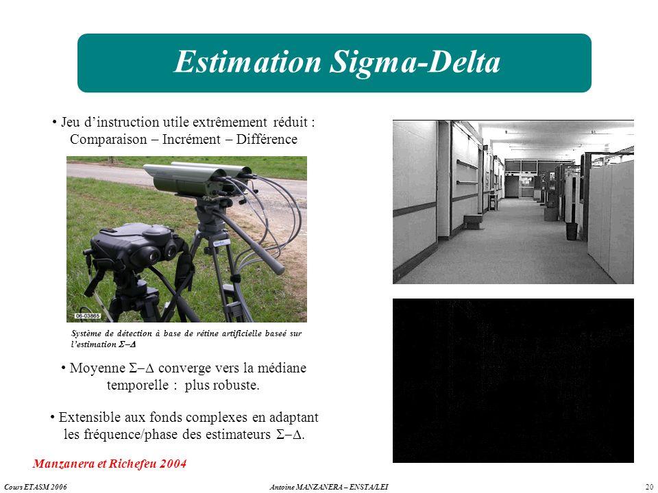 20 Antoine MANZANERA – ENSTA/LEICours ETASM 2006 Estimation Sigma-Delta Jeu dinstruction utile extrêmement réduit : Comparaison – Incrément – Différen