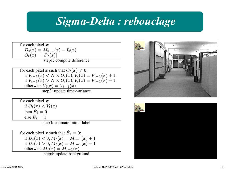 21 Antoine MANZANERA – ENSTA/LEICours ETASM 2006 Sigma-Delta : rebouclage