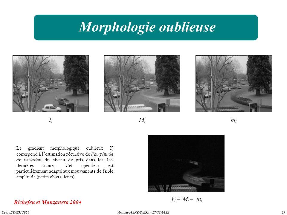 23 Antoine MANZANERA – ENSTA/LEICours ETASM 2006 Morphologie oublieuse ItIt MtMt mtmt Y t = M t – m t Le gradient morphologique oublieux Y t correspon