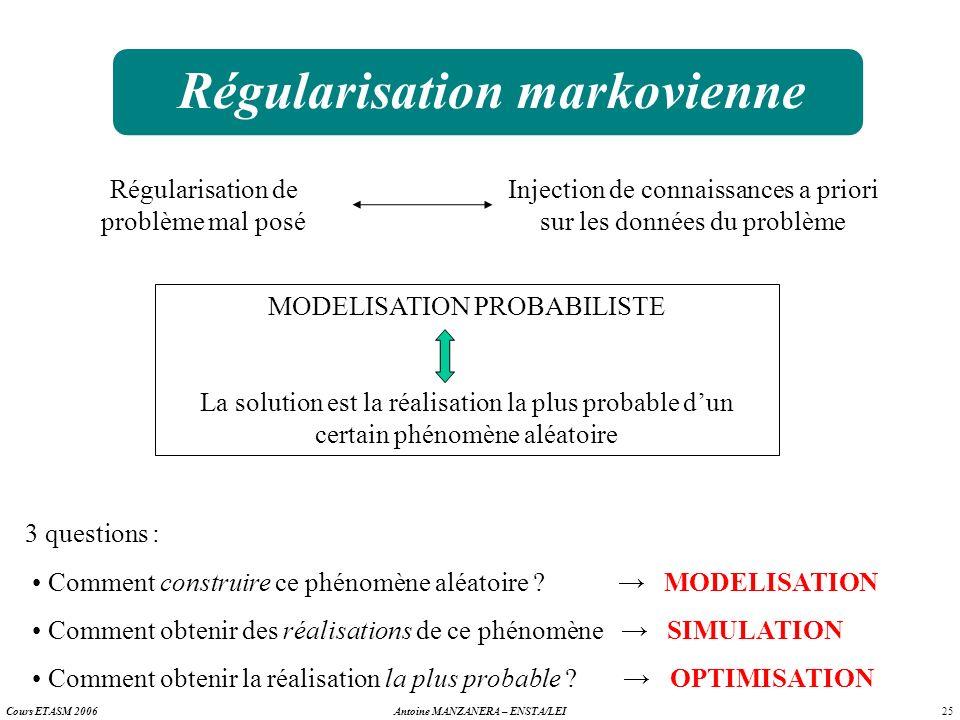 25 Antoine MANZANERA – ENSTA/LEICours ETASM 2006 Régularisation markovienne Régularisation de problème mal posé Injection de connaissances a priori su