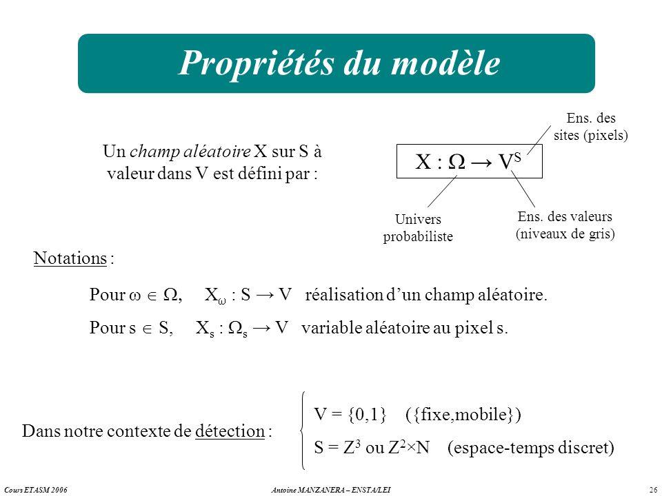 26 Antoine MANZANERA – ENSTA/LEICours ETASM 2006 Propriétés du modèle Un champ aléatoire X sur S à valeur dans V est défini par : X : V S Notations :