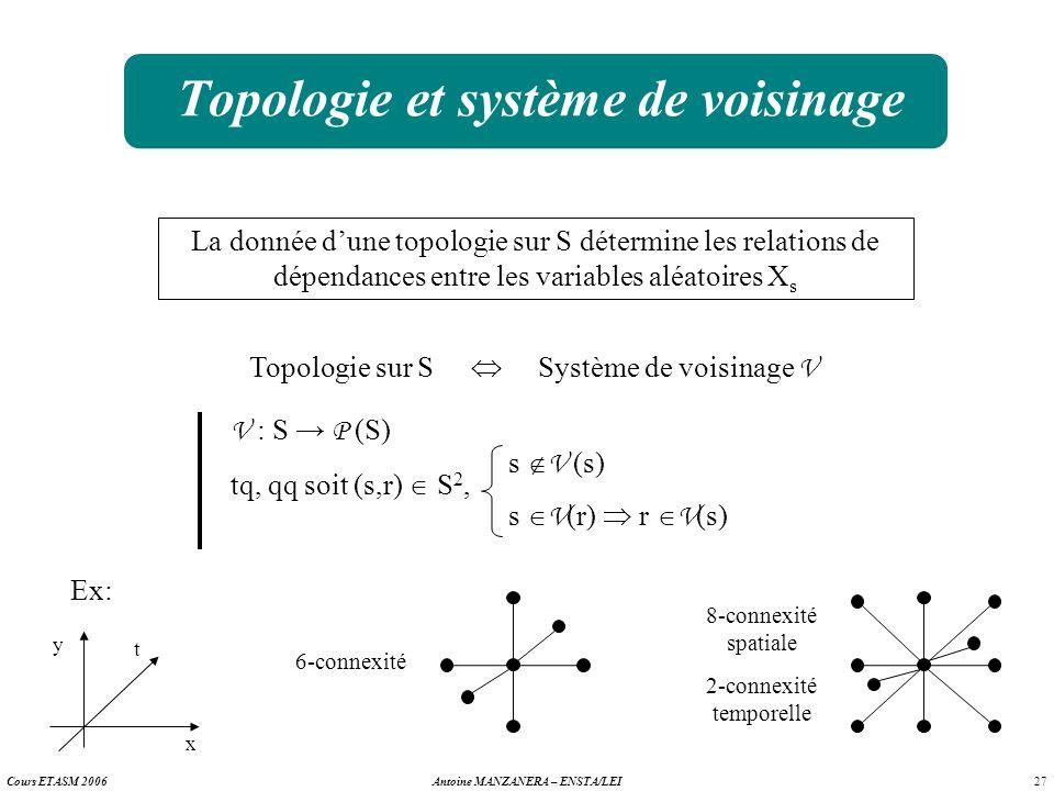 27 Antoine MANZANERA – ENSTA/LEICours ETASM 2006 Topologie et système de voisinage La donnée dune topologie sur S détermine les relations de dépendanc