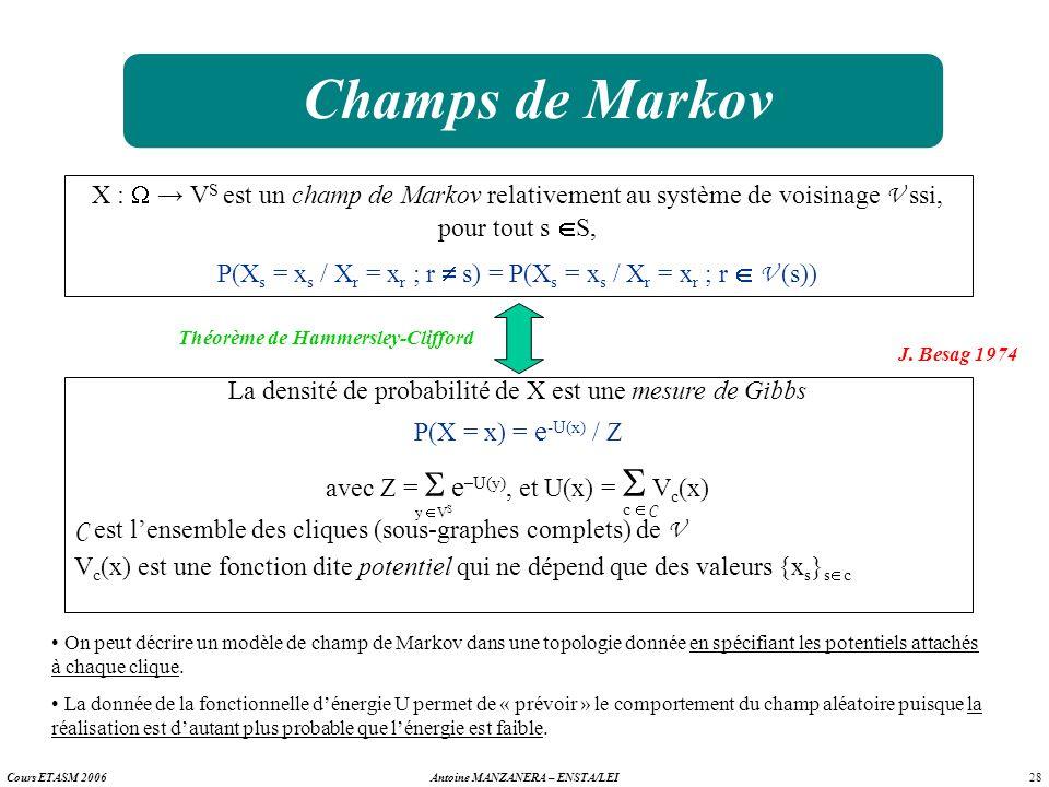 28 Antoine MANZANERA – ENSTA/LEICours ETASM 2006 Champs de Markov X : V S est un champ de Markov relativement au système de voisinage V ssi, pour tout