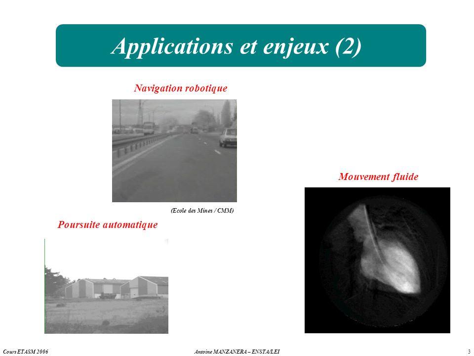 3 Antoine MANZANERA – ENSTA/LEICours ETASM 2006 Applications et enjeux (2) Mouvement fluide Poursuite automatique Navigation robotique (Ecole des Mine