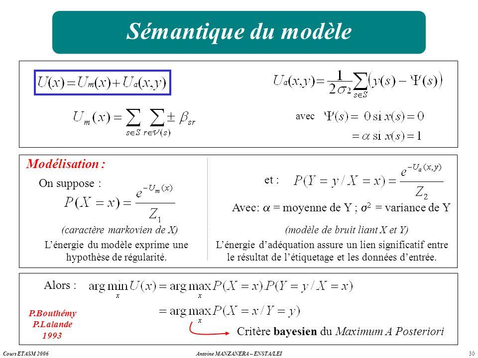 30 Antoine MANZANERA – ENSTA/LEICours ETASM 2006 Sémantique du modèle avec Avec: = moyenne de Y ; = variance de Y Modélisation : On suppose : et : (ca