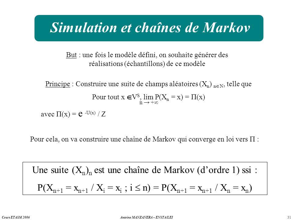 31 Antoine MANZANERA – ENSTA/LEICours ETASM 2006 Simulation et chaînes de Markov But : une fois le modèle défini, on souhaite générer des réalisations