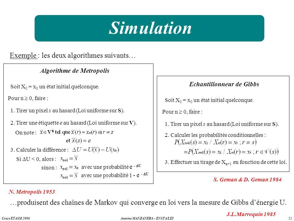 32 Antoine MANZANERA – ENSTA/LEICours ETASM 2006 Simulation Exemple : les deux algorithmes suivants… …produisent des chaînes de Markov qui converge en