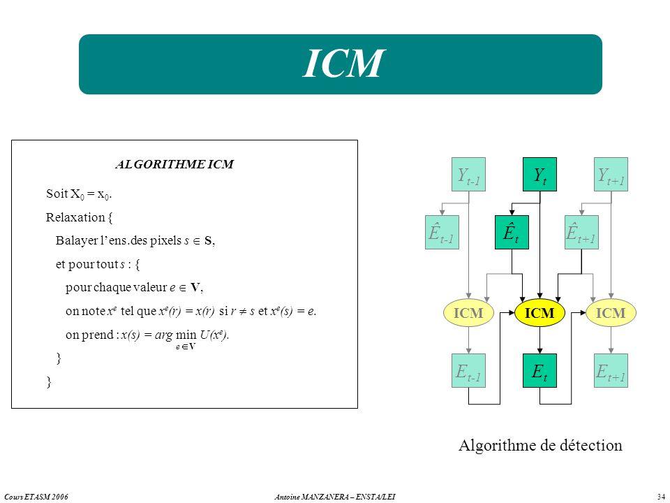 34 Antoine MANZANERA – ENSTA/LEICours ETASM 2006 ICM Y t-1 YtYt Y t+1 ICM Algorithme de détection Soit X 0 = x 0. Relaxation { Balayer lens.des pixels