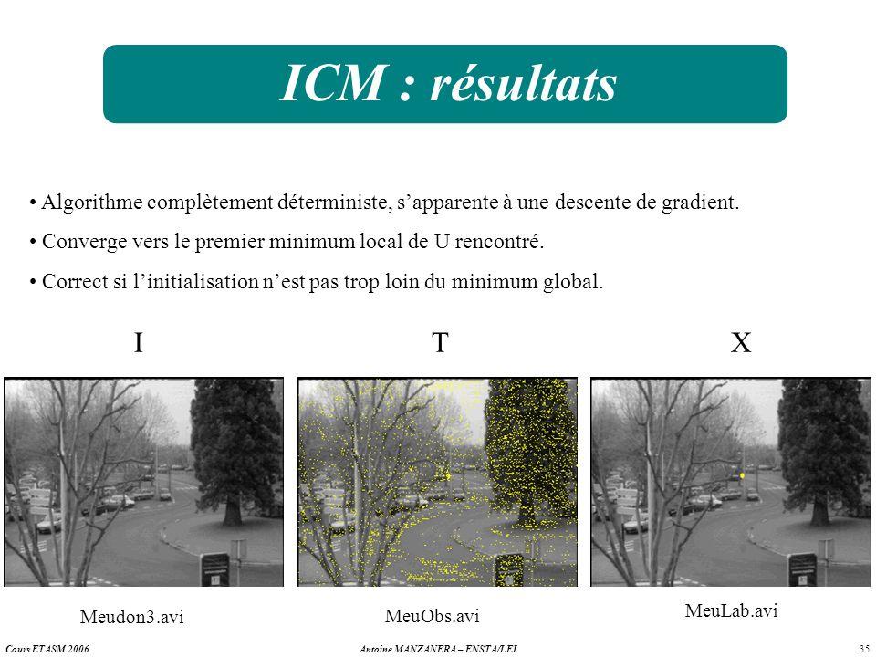 35 Antoine MANZANERA – ENSTA/LEICours ETASM 2006 ICM : résultats ITX Meudon3.avi MeuObs.avi MeuLab.avi Algorithme complètement déterministe, sapparent