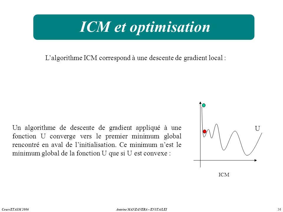 36 Antoine MANZANERA – ENSTA/LEICours ETASM 2006 ICM et optimisation ICM U Lalgorithme ICM correspond à une descente de gradient local : Un algorithme