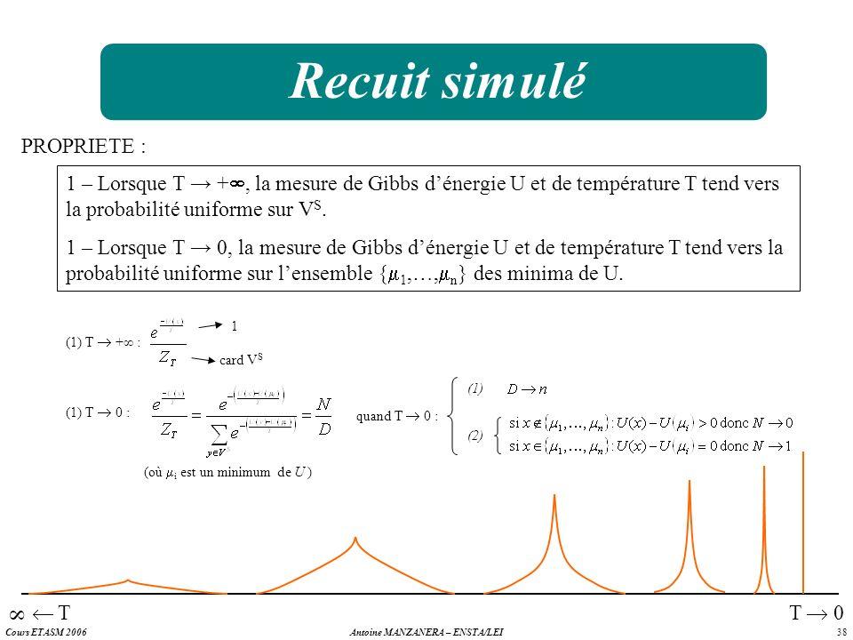 38 Antoine MANZANERA – ENSTA/LEICours ETASM 2006 Recuit simulé T 0 T 8 PROPRIETE : 1 – Lorsque T +, la mesure de Gibbs dénergie U et de température T