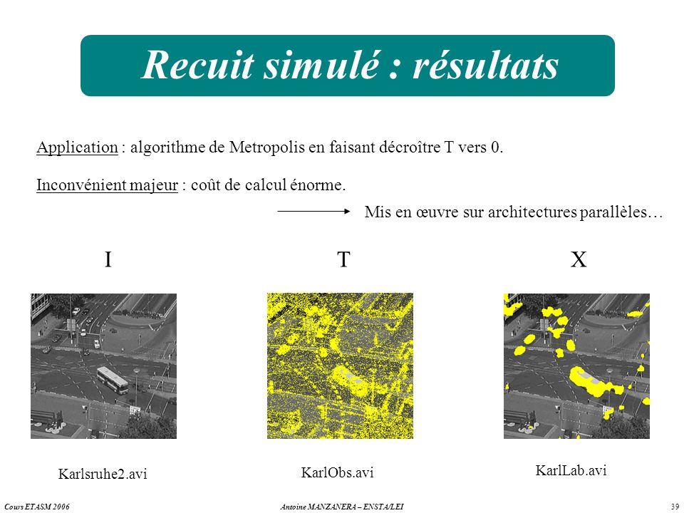 39 Antoine MANZANERA – ENSTA/LEICours ETASM 2006 Recuit simulé : résultats ITX Karlsruhe2.avi KarlObs.avi KarlLab.avi Application : algorithme de Metr