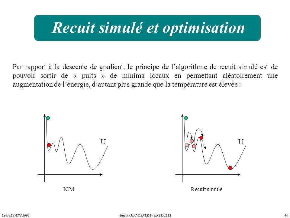 40 Antoine MANZANERA – ENSTA/LEICours ETASM 2006 Recuit simulé et optimisation ICM U Recuit simulé U Par rapport à la descente de gradient, le princip