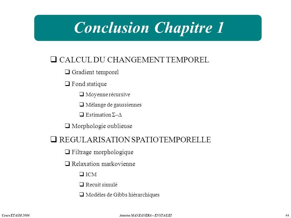 44 Antoine MANZANERA – ENSTA/LEICours ETASM 2006 Conclusion Chapitre 1 CALCUL DU CHANGEMENT TEMPOREL Gradient temporel Fond statique Moyenne récursive