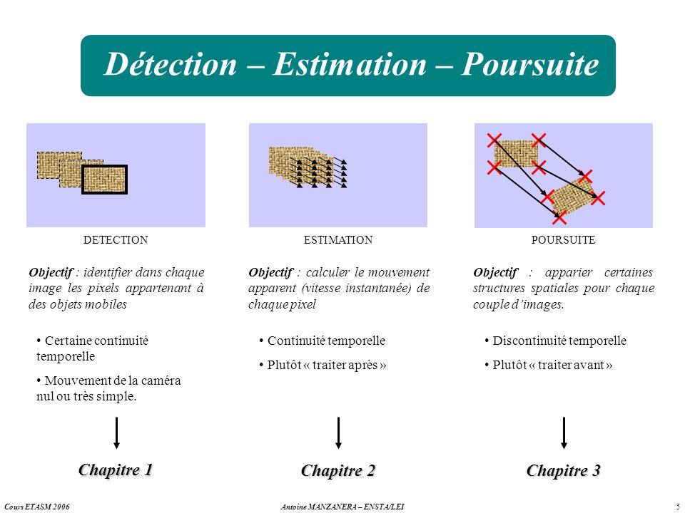 5 Antoine MANZANERA – ENSTA/LEICours ETASM 2006 Détection – Estimation – Poursuite DETECTION Certaine continuité temporelle Mouvement de la caméra nul