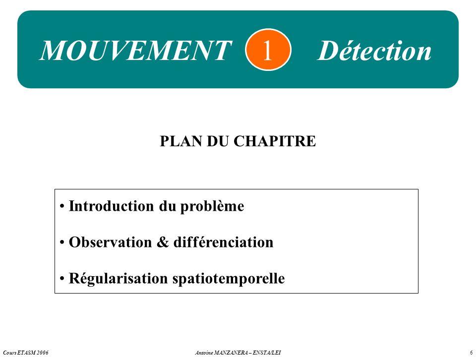 6 Antoine MANZANERA – ENSTA/LEICours ETASM 2006 MOUVEMENT Détection 1 PLAN DU CHAPITRE Introduction du problème Observation & différenciation Régulari