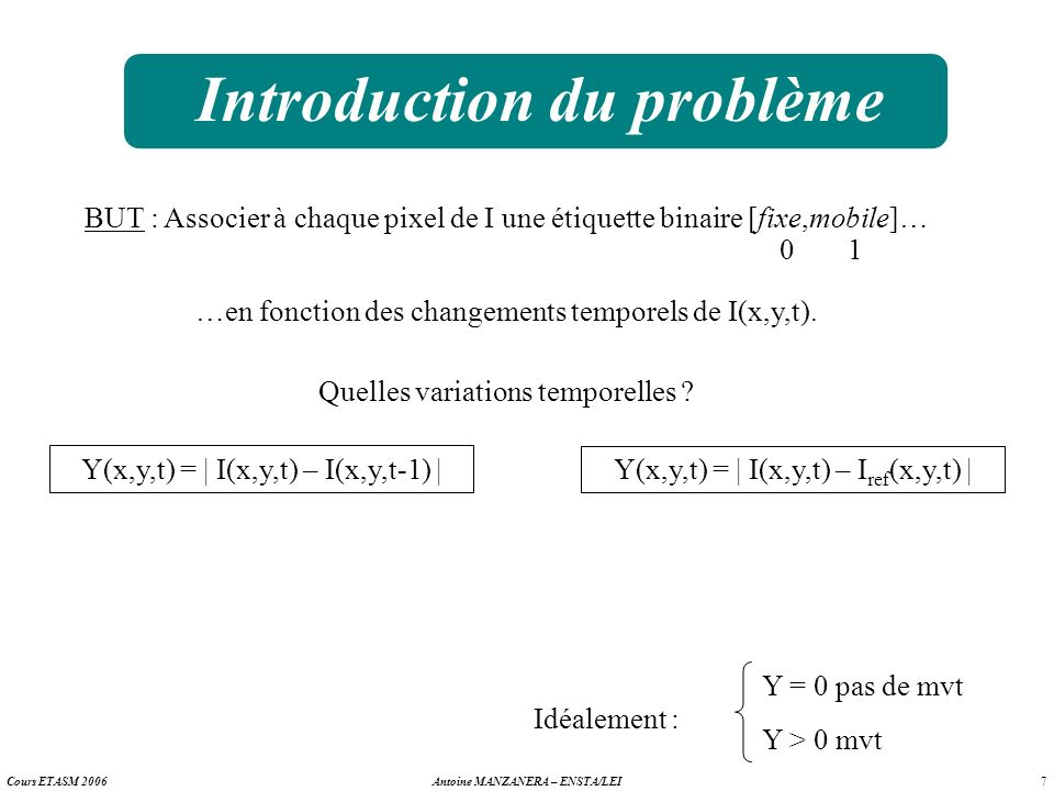 28 Antoine MANZANERA – ENSTA/LEICours ETASM 2006 Champs de Markov X : V S est un champ de Markov relativement au système de voisinage V ssi, pour tout s S, P(X s = x s / X r = x r ; r s) = P(X s = x s / X r = x r ; r V (s)) La densité de probabilité de X est une mesure de Gibbs P(X = x) = e -U(x) / Z avec Z = e –U(y), et U(x) = V c (x) C est lensemble des cliques (sous-graphes complets) de V V c (x) est une fonction dite potentiel qui ne dépend que des valeurs {x s } s c y V S c C On peut décrire un modèle de champ de Markov dans une topologie donnée en spécifiant les potentiels attachés à chaque clique.
