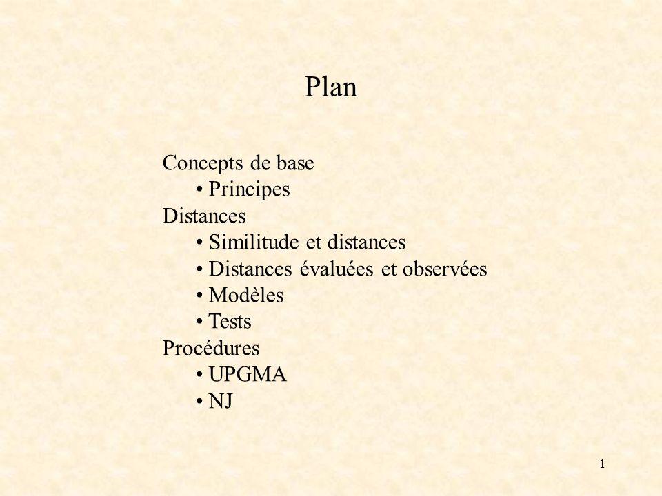 1 Plan Concepts de base Principes Distances Similitude et distances Distances évaluées et observées Modèles Tests Procédures UPGMA NJ