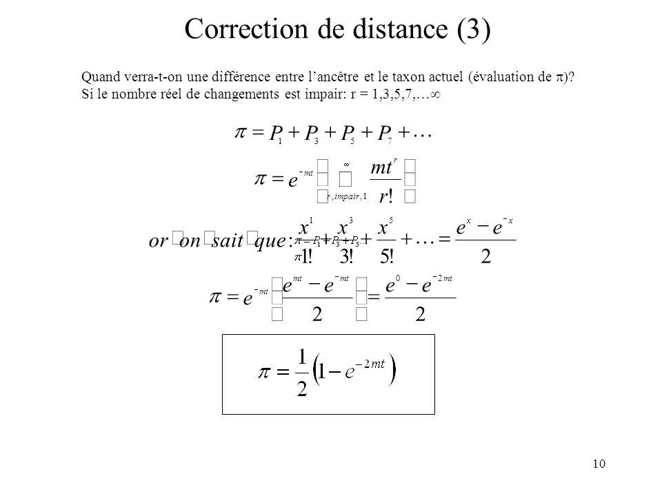 10 Correction de distance (3) Quand verra-t-on une différence entre lancêtre et le taxon actuel (évaluation de Si le nombre réel de changements est im