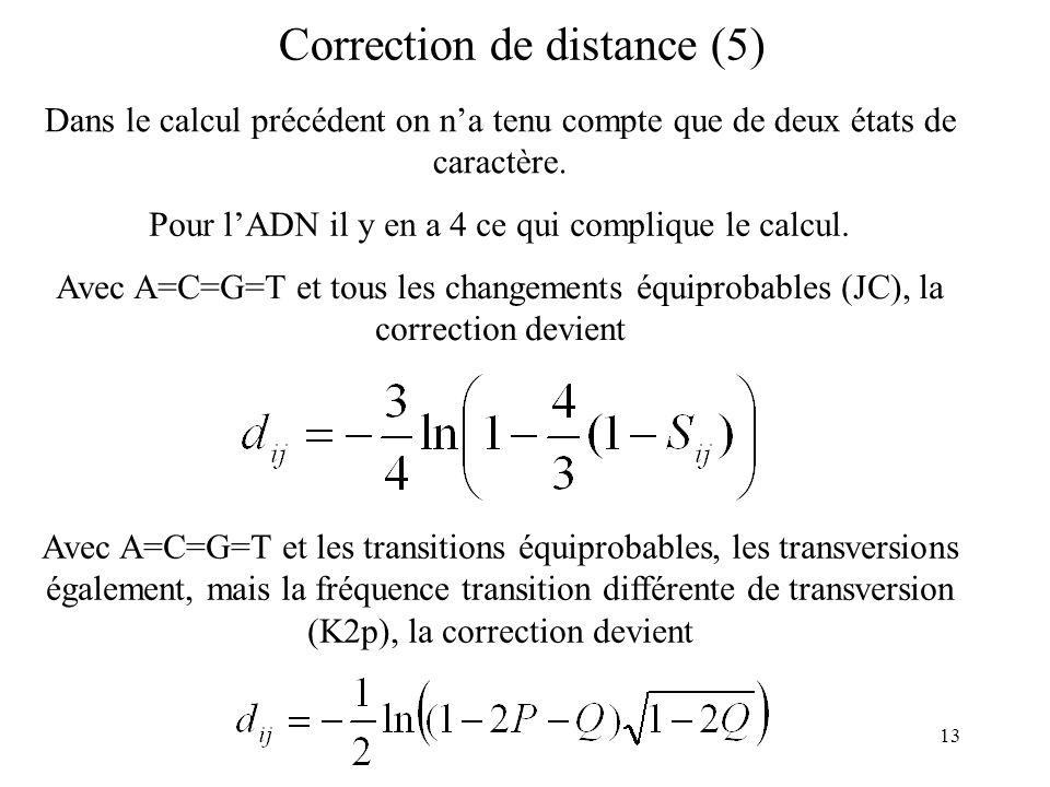 13 Correction de distance (5) Dans le calcul précédent on na tenu compte que de deux états de caractère. Pour lADN il y en a 4 ce qui complique le cal