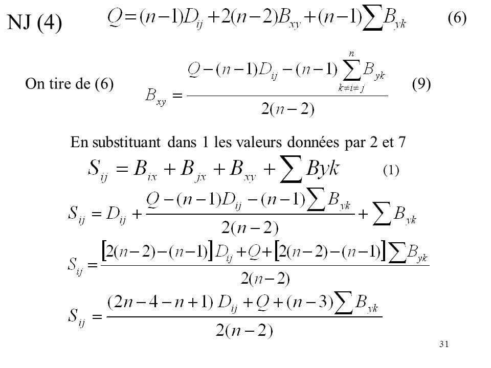 31 NJ (4) On tire de (6)(9) (6) En substituant dans 1 les valeurs données par 2 et 7 (1)