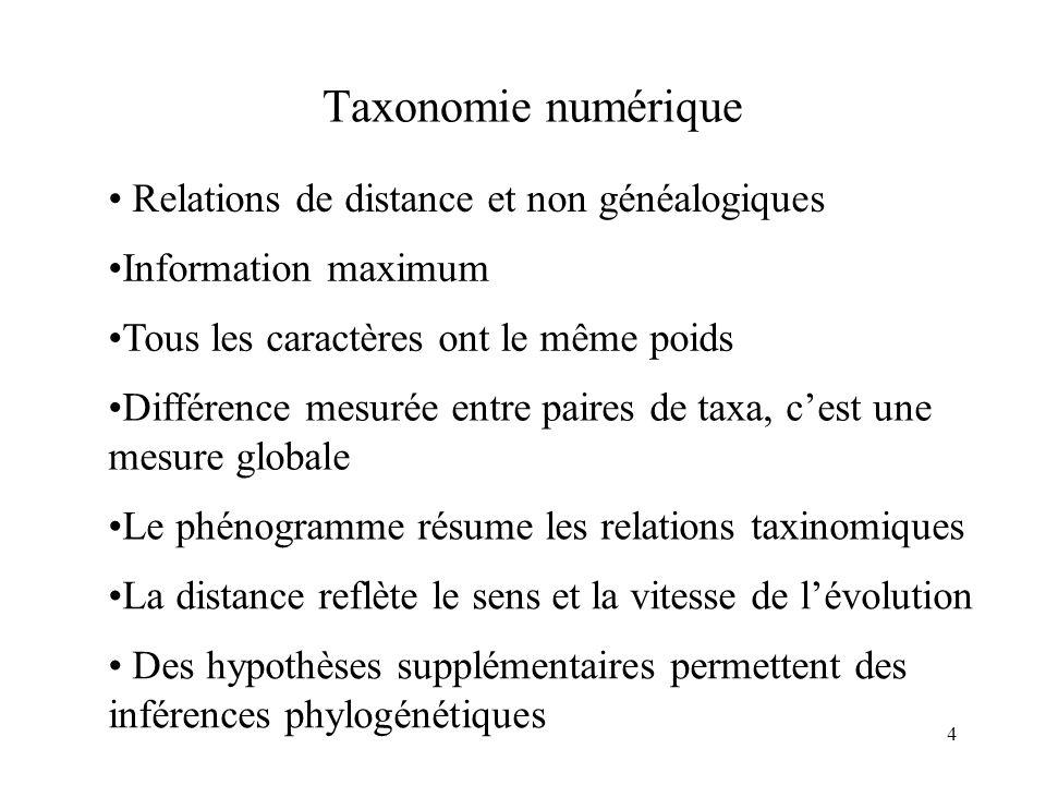 4 Taxonomie numérique Relations de distance et non généalogiques Des hypothèses supplémentaires permettent des inférences phylogénétiques La distance