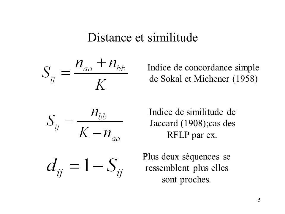 5 Distance et similitude Indice de concordance simple de Sokal et Michener (1958) Indice de similitude de Jaccard (1908);cas des RFLP par ex. Plus deu