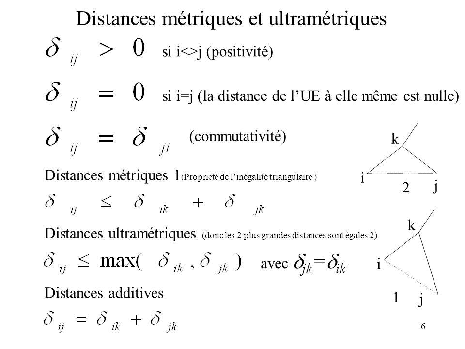 6 Distances métriques et ultramétriques si i<>j (positivité)si i=j (la distance de lUE à elle même est nulle) (commutativité) Distances métriques 1 (P