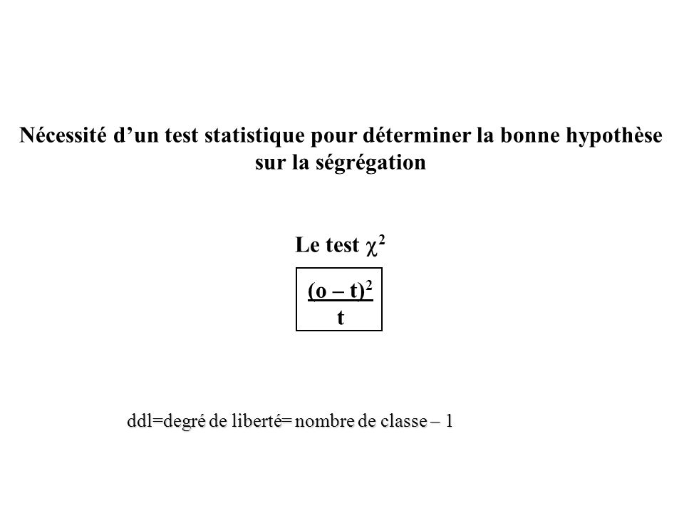 Nécessité dun test statistique pour déterminer la bonne hypothèse sur la ségrégation Le test 2 (o – t) 2 t ddl=degré de liberté= nombre de classe – 1