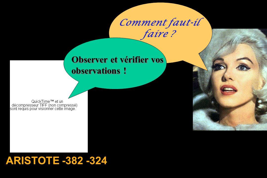 Comment faut-il faire ? ARISTOTE -382 -324 Observer et vérifier vos observations !