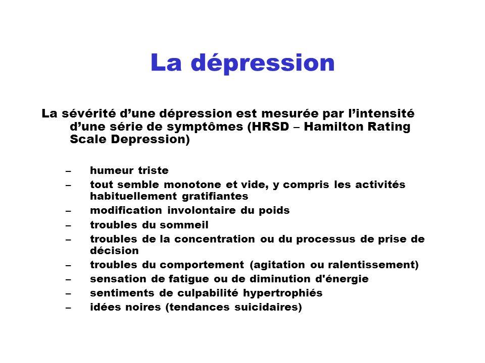 La dépression La sévérité dune dépression est mesurée par lintensité dune série de symptômes (HRSD – Hamilton Rating Scale Depression) –humeur triste