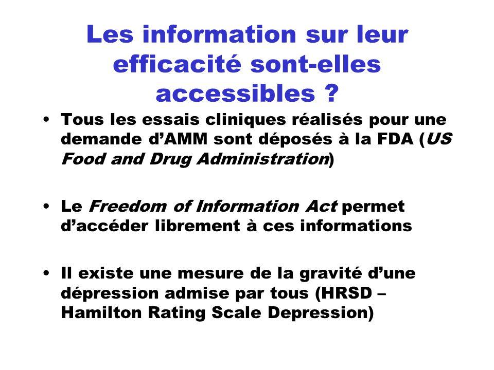 Les information sur leur efficacité sont-elles accessibles ? Tous les essais cliniques réalisés pour une demande dAMM sont déposés à la FDA (US Food a