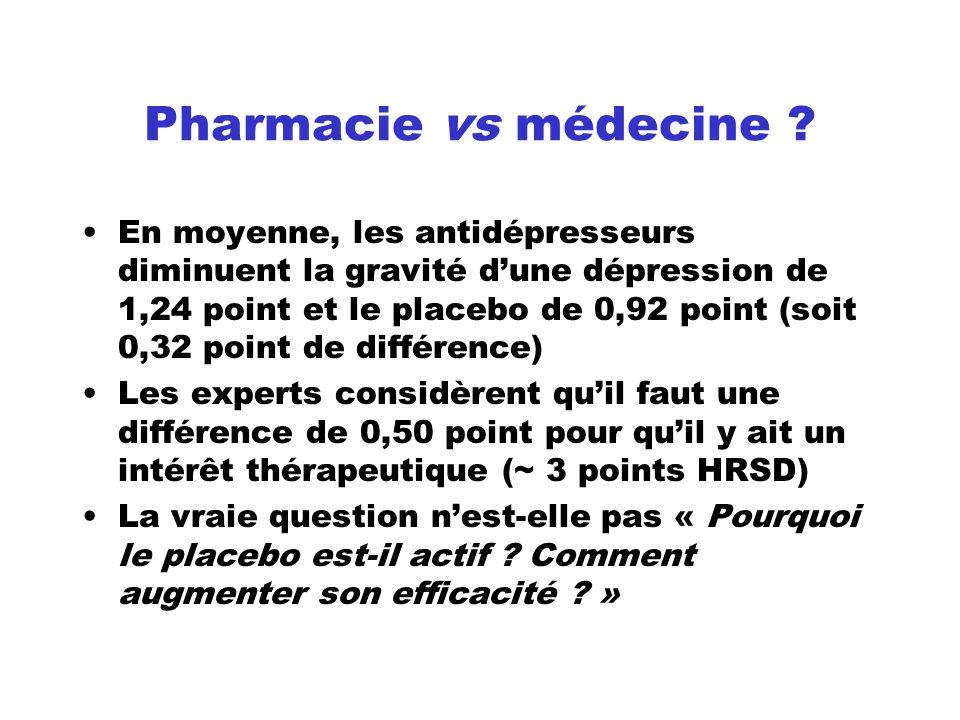 Pharmacie vs médecine ? En moyenne, les antidépresseurs diminuent la gravité dune dépression de 1,24 point et le placebo de 0,92 point (soit 0,32 poin