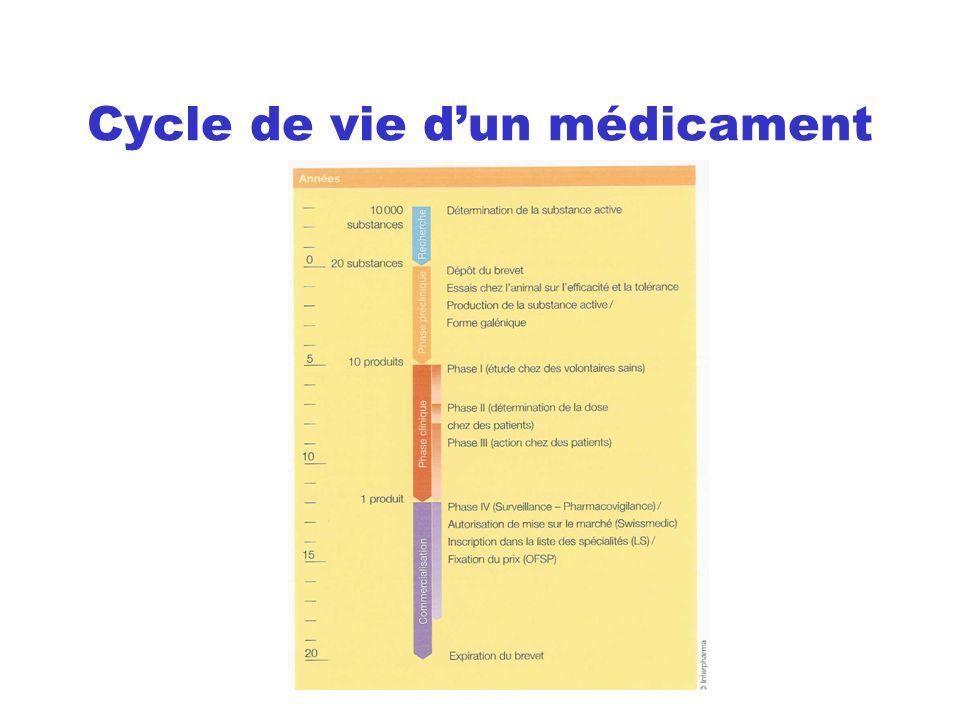 Cycle de vie dun médicament