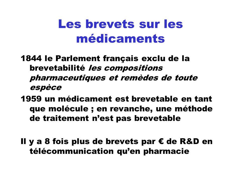 Les brevets sur les médicaments 1844 le Parlement français exclu de la brevetabilité les compositions pharmaceutiques et remèdes de toute espèce 1959