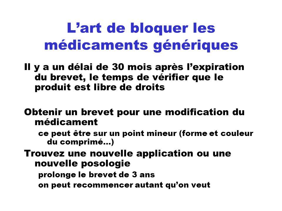 Lart de bloquer les médicaments génériques Il y a un délai de 30 mois après lexpiration du brevet, le temps de vérifier que le produit est libre de dr