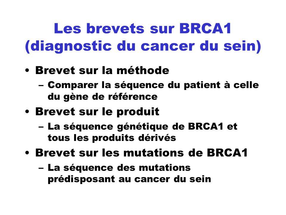 Les brevets sur BRCA1 (diagnostic du cancer du sein) Brevet sur la méthode –Comparer la séquence du patient à celle du gène de référence Brevet sur le