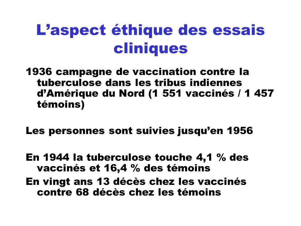 Laspect éthique des essais cliniques 1936 campagne de vaccination contre la tuberculose dans les tribus indiennes dAmérique du Nord (1 551 vaccinés /