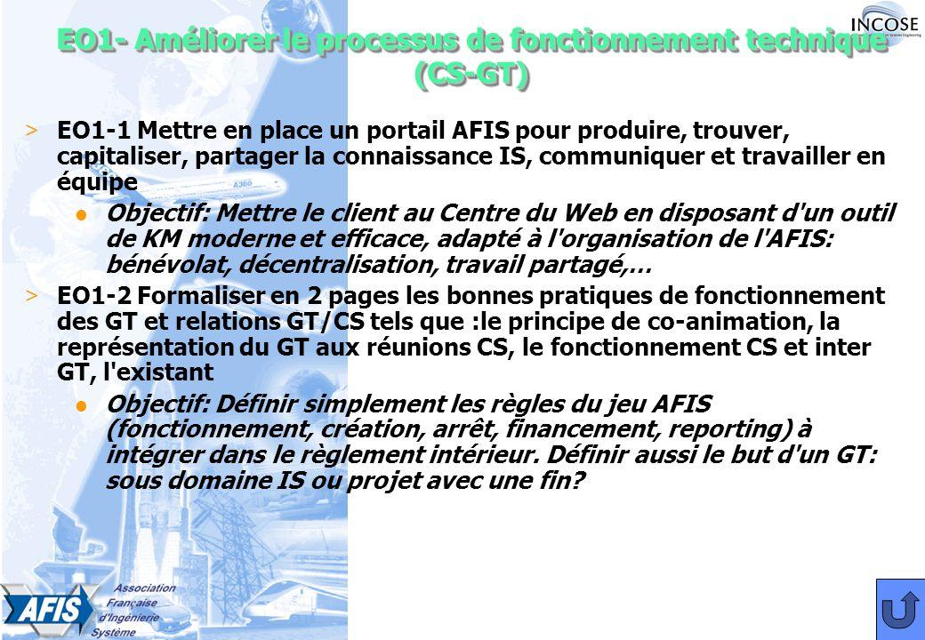 EO1- Améliorer le processus de fonctionnement technique (CS-GT) > EO1-1 Mettre en place un portail AFIS pour produire, trouver, capitaliser, partager la connaissance IS, communiquer et travailler en équipe l Objectif: Mettre le client au Centre du Web en disposant d un outil de KM moderne et efficace, adapté à l organisation de l AFIS: bénévolat, décentralisation, travail partagé,… > EO1-2 Formaliser en 2 pages les bonnes pratiques de fonctionnement des GT et relations GT/CS tels que :le principe de co-animation, la représentation du GT aux réunions CS, le fonctionnement CS et inter GT, l existant l Objectif: Définir simplement les règles du jeu AFIS (fonctionnement, création, arrêt, financement, reporting) à intégrer dans le règlement intérieur.