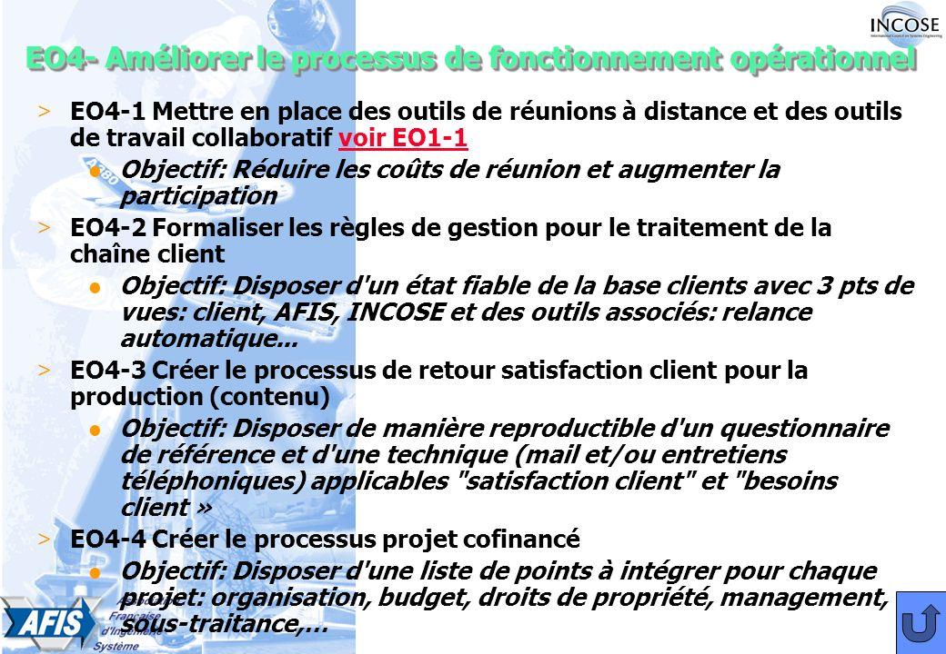EO4- Améliorer le processus de fonctionnement opérationnel > EO4-1 Mettre en place des outils de réunions à distance et des outils de travail collaboratif voir EO1-1voir EO1-1 l Objectif: Réduire les coûts de réunion et augmenter la participation > EO4-2 Formaliser les règles de gestion pour le traitement de la chaîne client l Objectif: Disposer d un état fiable de la base clients avec 3 pts de vues: client, AFIS, INCOSE et des outils associés: relance automatique...