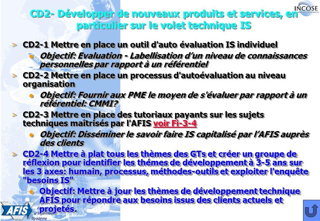 CD2- Développer de nouveaux produits et services, en particulier sur le volet technique IS > CD2-1 Mettre en place un outil d auto évaluation IS individuel l Objectif: Evaluation - Labellisation dun niveau de connaissances personnelles par rapport à un référentiel > CD2-2 Mettre en place un processus d autoévaluation au niveau organisation l Objectif: Fournir aux PME le moyen de s évaluer par rapport à un référentiel: CMMI.